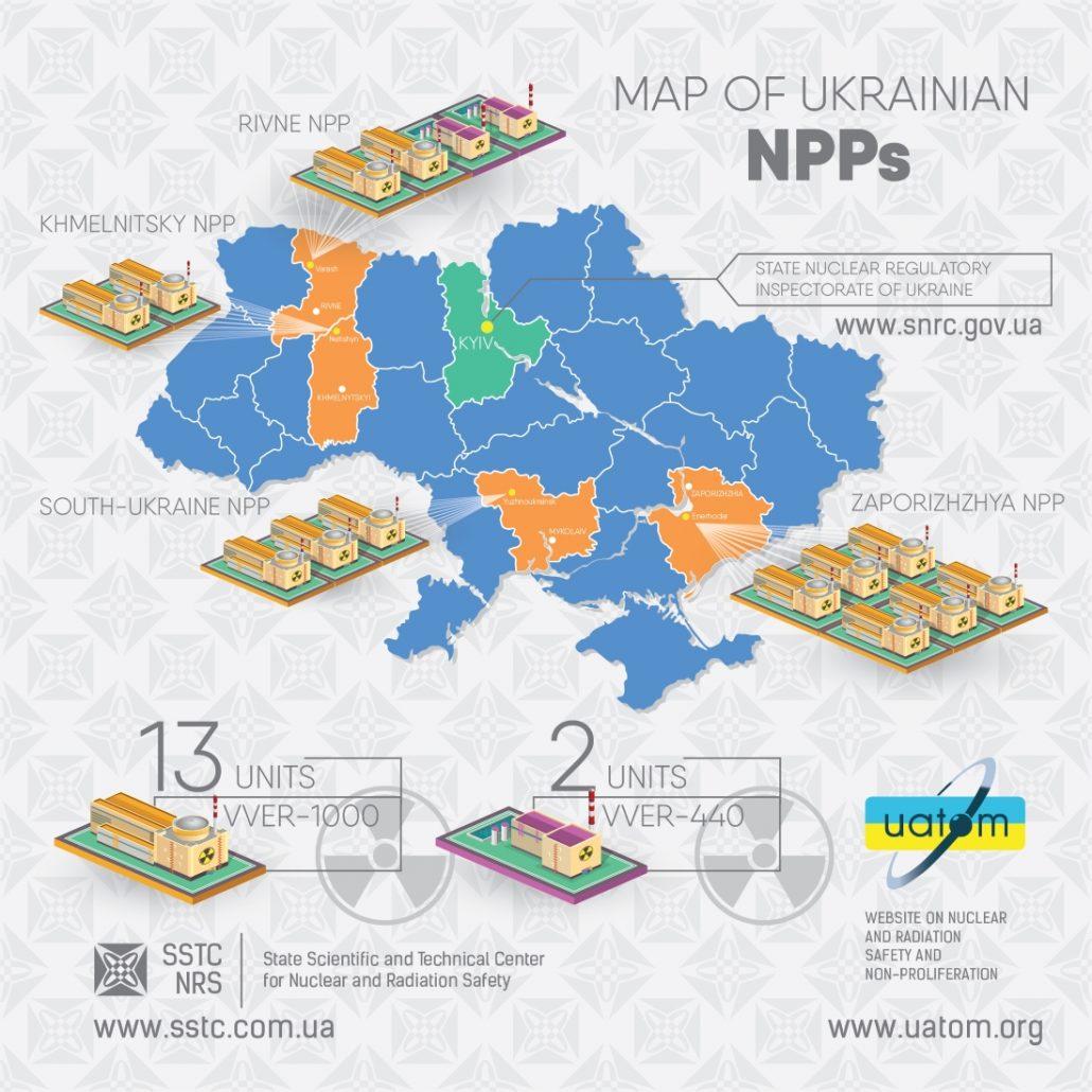South Ukrainian NPP: history, description, address 24